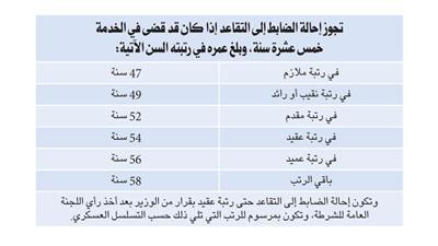 الداخلية الإحالات للتقاعد من سن حتى سنة