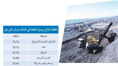 «المركز الدبلوماسي»: النفط الصخري لن يشكل تهديداً لدول الخليج