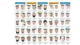 مجلس 2013.. بكل اللهجات الكويتية