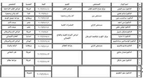 «الصحة» تعلن عن جدول زيارات الأطباء الإستشاريين