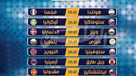 «الطواحين الهولندية» تقارع «الديوك الفرنسية» في دوري الأمم الأوروبية