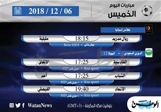 أبرز المباريات العالمية والعربية ليوم الخميس 6 ديسمبر 2018