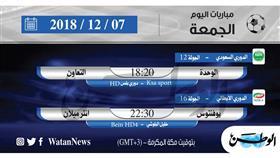 أبرز المباريات العالمية والعربية ليوم الجمعة 7 ديسمبر 2018