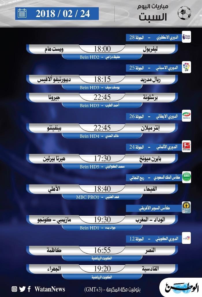 أبرز المباريات العالمية والعربية والمحلية ليوم السبت فبراير
