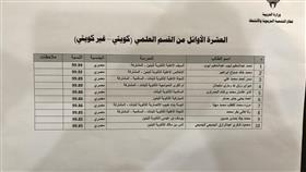 «التربية»: الحفل السنوي لتكريم أوائل الثانوية العامة من الكويتيين وغير الكويتيين.. الثلاثاء المقبل
