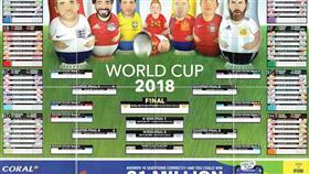 الشهيد فهد الأحمد ضمن أشهر لقطات كأس العالم على مر التاريخ