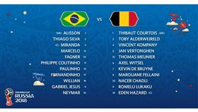 تشكيل مباراة البرازيل ضد بلجيكا