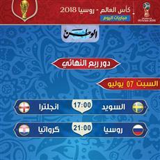 مونديال روسيا.. مباريات اليوم السبت 7 يوليو 2018