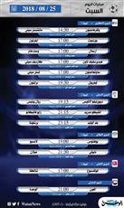 أبرز المباريات العربية والعالمية ليوم السبت 25 أغسطس 2018