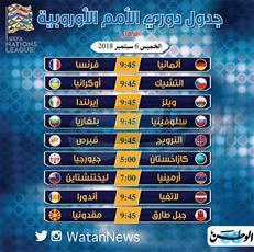 مواجهات قوية في افتتاح بطولة دوري الأمم الأوروبية