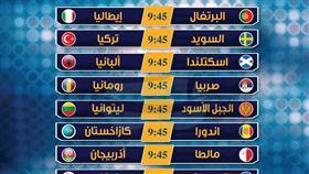 دوري الأمم الأوروبية.. إيطاليا تبحث عن استعادة الهيبة أمام البرتغال