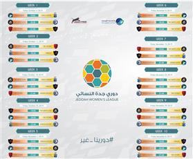السعودية.. انطلاق منافسات أول دوري نسائي لكرة القدم