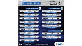 أبرز المباريات العالمية ليوم الخميس 10 أكتوبر 2019