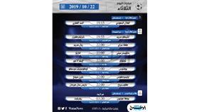 أبرز المباريات العالمية ليوم الثلاثاء 22 أكتوبر 2019