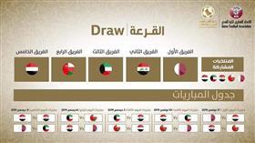 سحب قرعة بطولة كأس الخليج الـ 24 بالدوحة