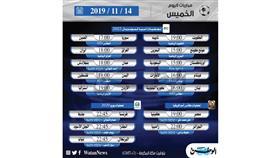 أبرز المباريات العالمية ليوم الخميس 14 نوفمبر 2019