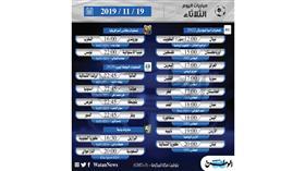أبرز المباريات العالمية ليوم الثلاثاء 19 نوفمبر 2019
