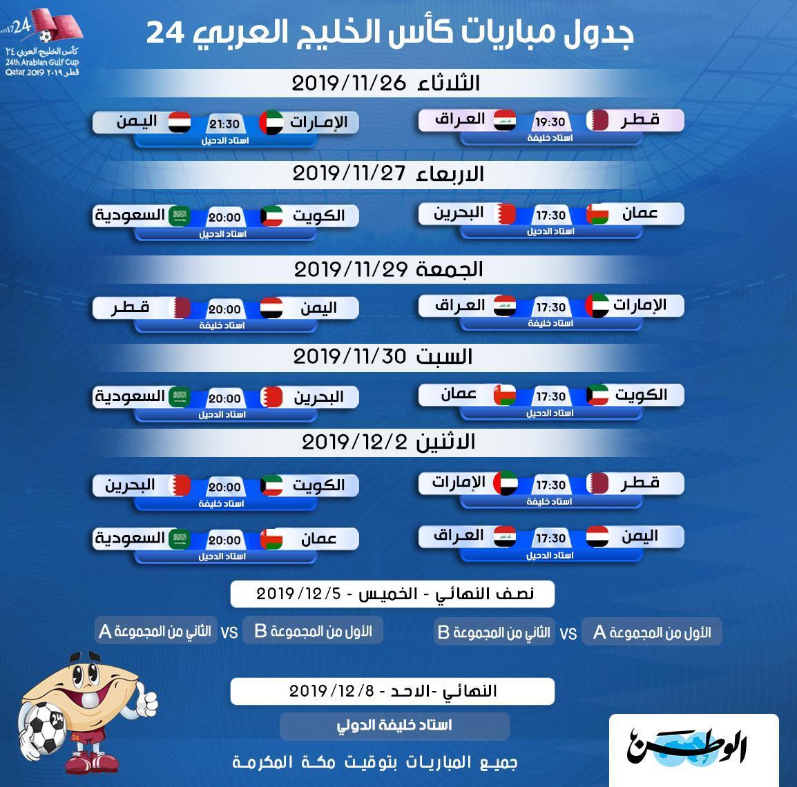 جدول مواعيد مباريات خليجي في قطر
