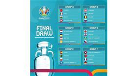 «يورو 2020».. مجموعة نارية تضم حامل اللقب وبطل العالم