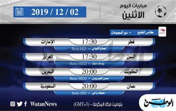 أبرز المباريات العربية ليوم الاثنين 2 ديسمبر 2019