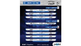 أبرز المباريات المحلية والعالمية ليوم الأربعاء 4 ديسمبر 2019