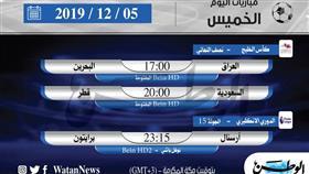 أبرز المباريات العربية والعالمية ليوم الخميس 5 ديسمبر 2019