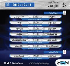 أبرز المباريات العالمية ليوم الأربعاء 11 ديسمبر 2019