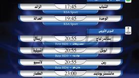 أبرز المباريات العربية والعالمية ليوم الخميس 12 ديسمبر 2019