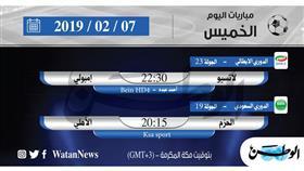 أبرز المباريات العالمية ليوم الخميس 7 فبراير 2019