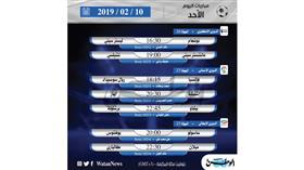 أبرز المباريات العالمية ليوم الأحد 10 فبراير 2019