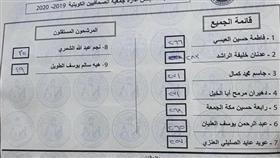 قائمة الجميع تفوز بانتخابات جمعية الصحافيين الكويتية
