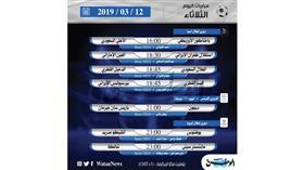 أبرز المباريات العالمية ليوم الثلاثاء 12 مارس 2019