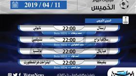 أبرز المباريات العالمية ليوم الخميس 11 أبريل 2019