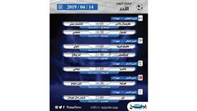أبرز المباريات العالمية ليوم الأحد 14 أبريل 2019