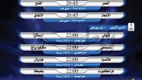 أبرز المباريات العربية والعالمية ليوم الخميس 18 أبريل 2019