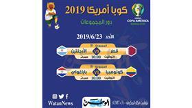 «كوبا أمريكا».. مباراة تكسير العظام بين قطر والأرجنتين.. وباراغواي لضمان التأهل أمام كولومبيا