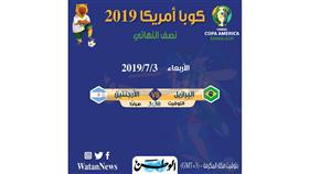 العالم ينتظر قمة «البرازيل» و«الأرجنتين» في حضور ميسي.. بكوبا أمريكا