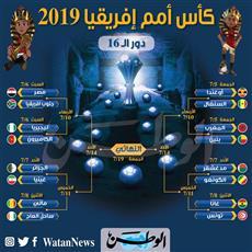 مواجهات دور الـ 16 في بطولة أمم أفريقيا مصر 2019