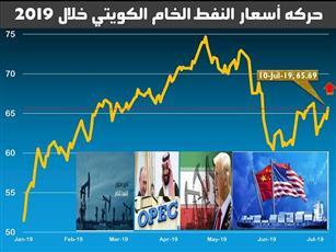 محلل نفطي: سحب 9 ملايين برميل من المخزون الامريكي وراء ارتفاع النفط أمس