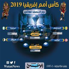 رسميا.. مواجهات دور نصف نهائي بطولة الأمم الأفريقية مصر 2019