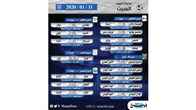 أبرز المباريات العربية والعالمية ليوم السبت 11 يناير 2020