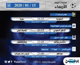 أبرز المباريات العالمية ليوم الأربعاء 15 يناير 2020