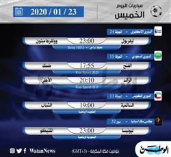 أبرز المباريات المحلية والعالمية ليوم الخميس 23 يناير 2020