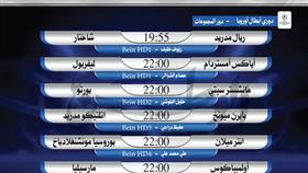 أبرز المباريات العالمية ليوم الأربعاء 21 أكتوبر 2020