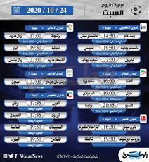 أبرز المباريات العالمية ليوم السبت 24 أكتوبر 2020