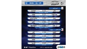 أبرز المباريات المحلية والعالمية ليوم الخميس 29 أكتوبر 2020