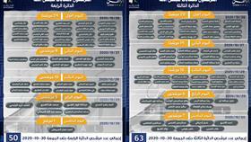 مرشحو انتخابات أمة 2020 بالدائرة الثالثة والدائرة الرابعة