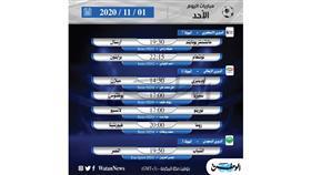 أبرز المباريات العربية والعالمية ليوم الأحد 1 نوفمبر 2020