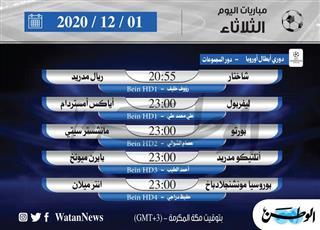 أبرز المباريات العالمية ليوم الثلاثاء 1 ديسمبر 2020