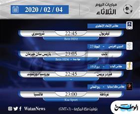 أبرز المباريات العالمية ليوم الثلاثاء 4 فبراير 2020